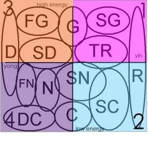 graph-dyt2
