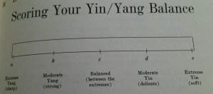 yinyangbalance